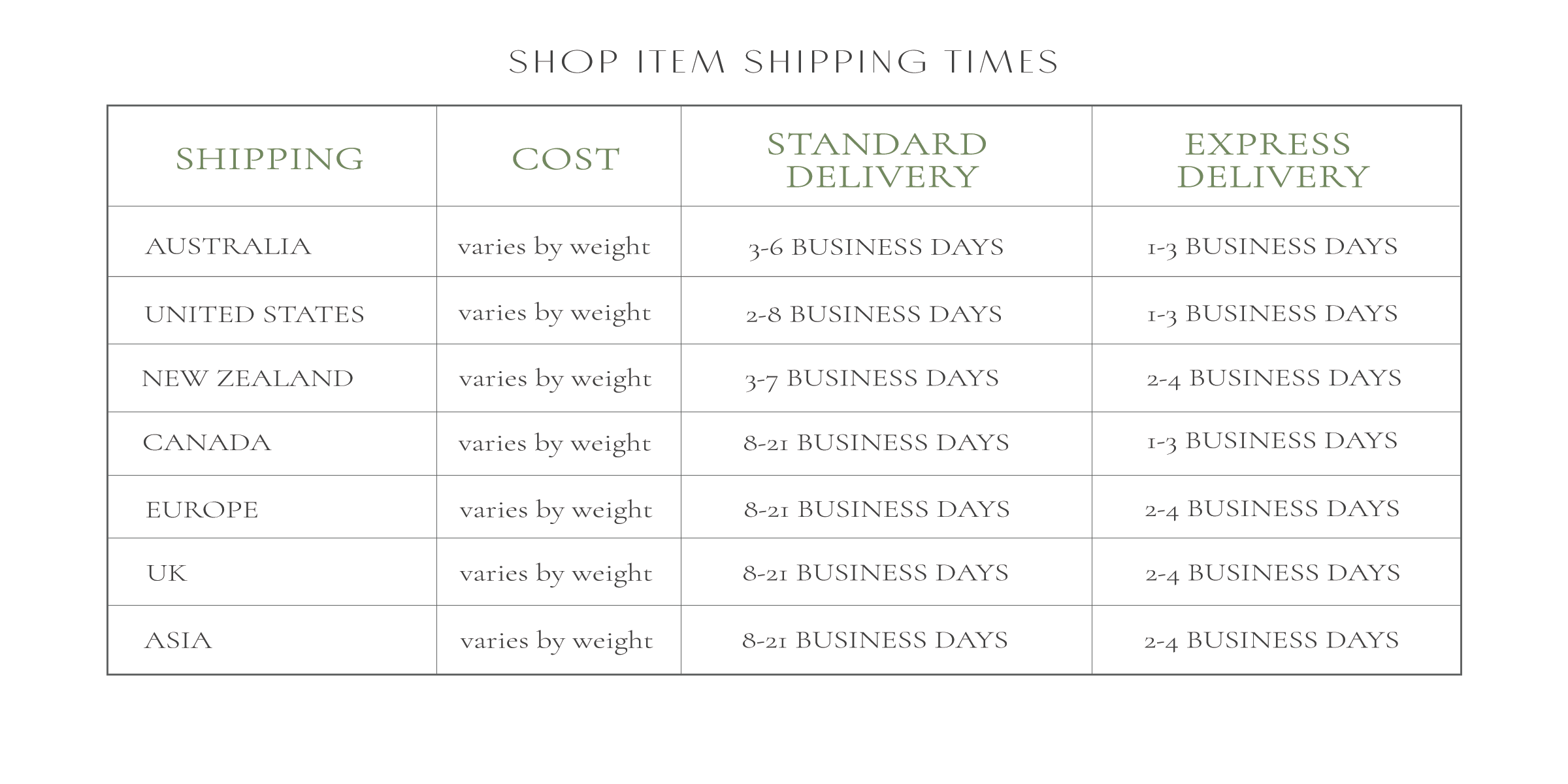 Shipping Table SHOP ITEMS